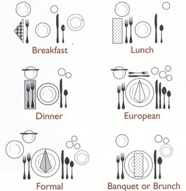 Proper Ways to Set a Table.great since my girls and I are OBSESSED with formal dinner parties )  sc 1 st  Pinterest & Poner la mesa. Protocolo   Easy and basic   Pinterest   Etiquette ...