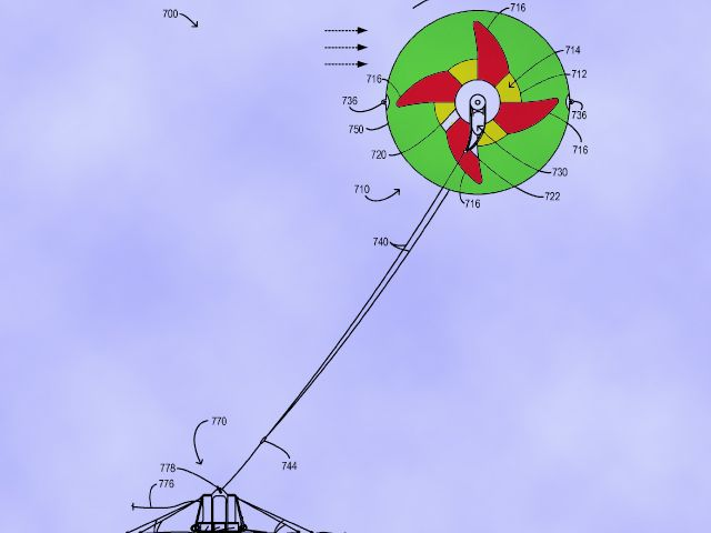 AIRBORNE WIND TURBINES: POWER PLANT ON A BALLOON There is
