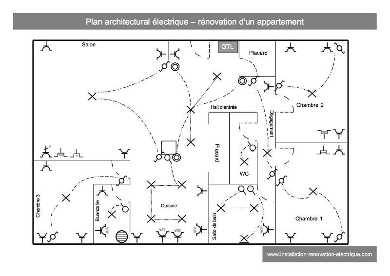 fig-v621-1-3jpg (501×646) ZZ_Reglementation \ Norme Pinterest - puissance electrique pour une maison individuelle
