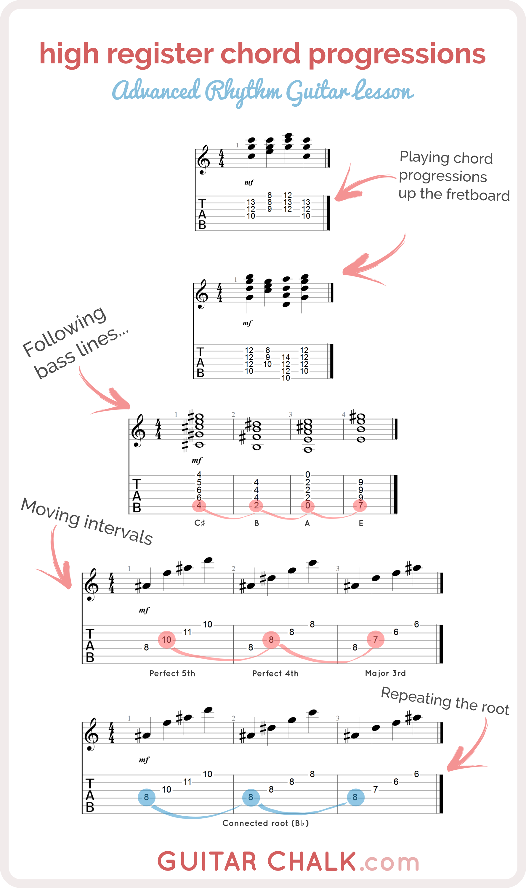Designing Better High Register Chord Progressions In 2018 More