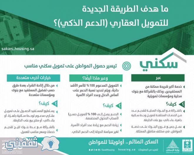 رابط موقع سكني أعلنت اليوم وزارة الإسكان بالمملكة العربية السعودية عن بدء إعلان أسماء وأرقام المستفيدين على موقع سكني Sakani وذلك بشكل شهري أ Airline Travel
