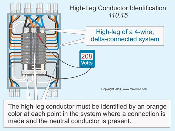 Basic Requirements For Electrical Installations In 2020 Electrical Installation Electricity Electrical Code