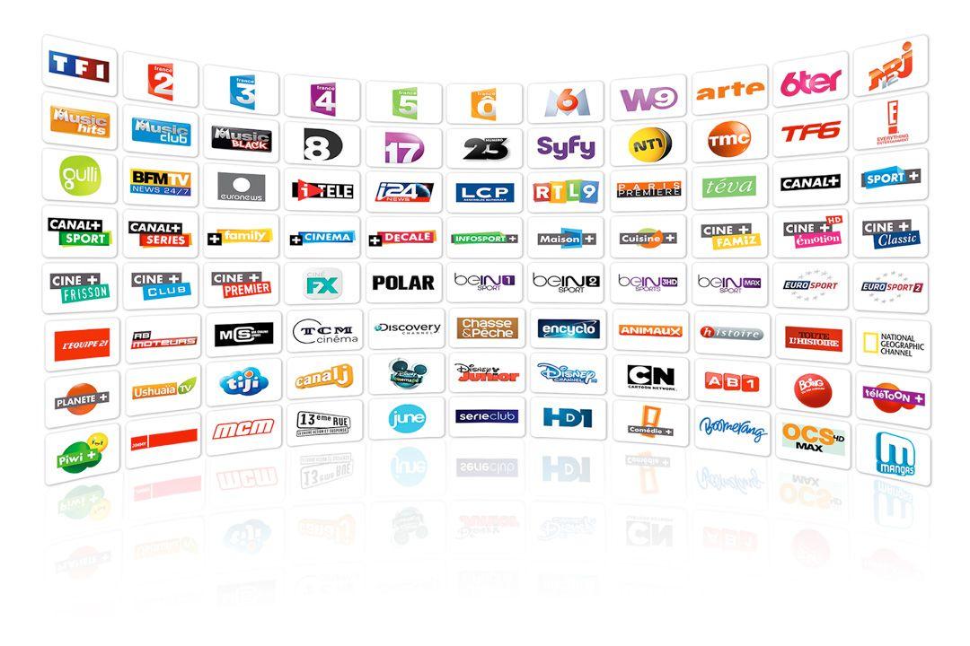Assistaiptv Canais Fechados Lista De Canais Iptv Assistir Tv