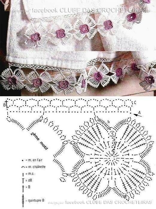 Crochet flower chart   JAPAN CROCHET   Pinterest   Croché, Ganchillo ...
