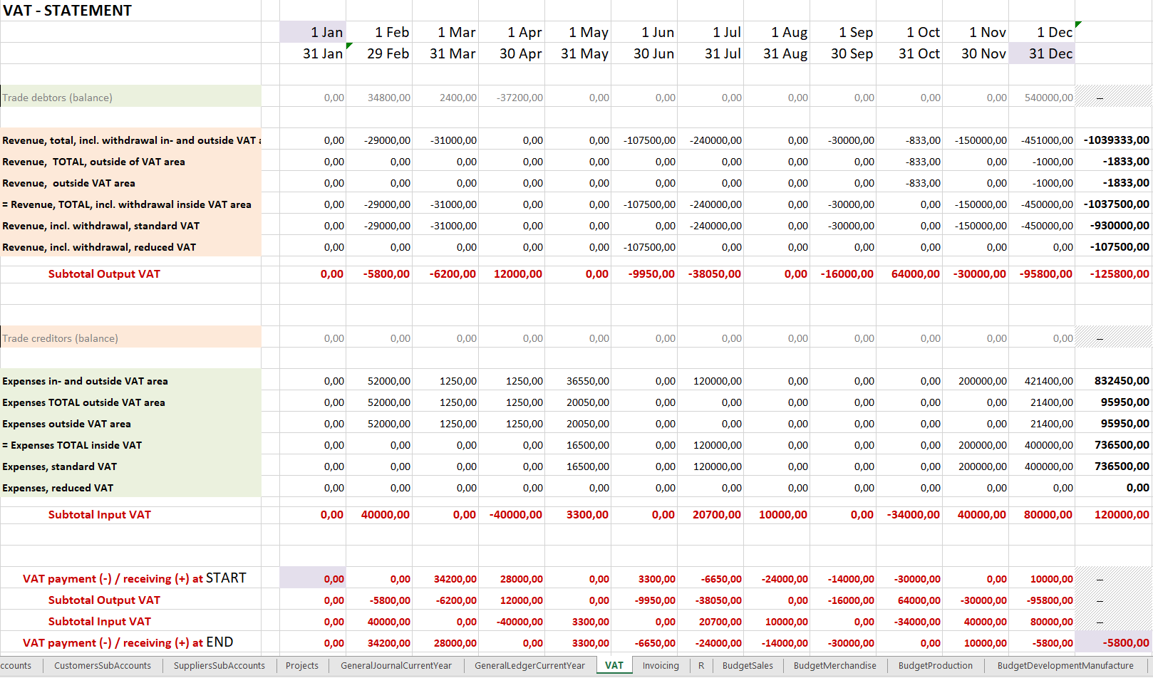 Excel Accounting Budget Analysis (With images