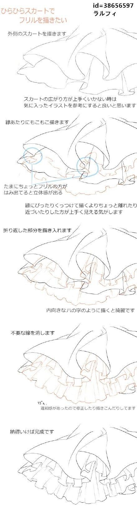 Can Someone Please Translate This Anime Poses Pinterest
