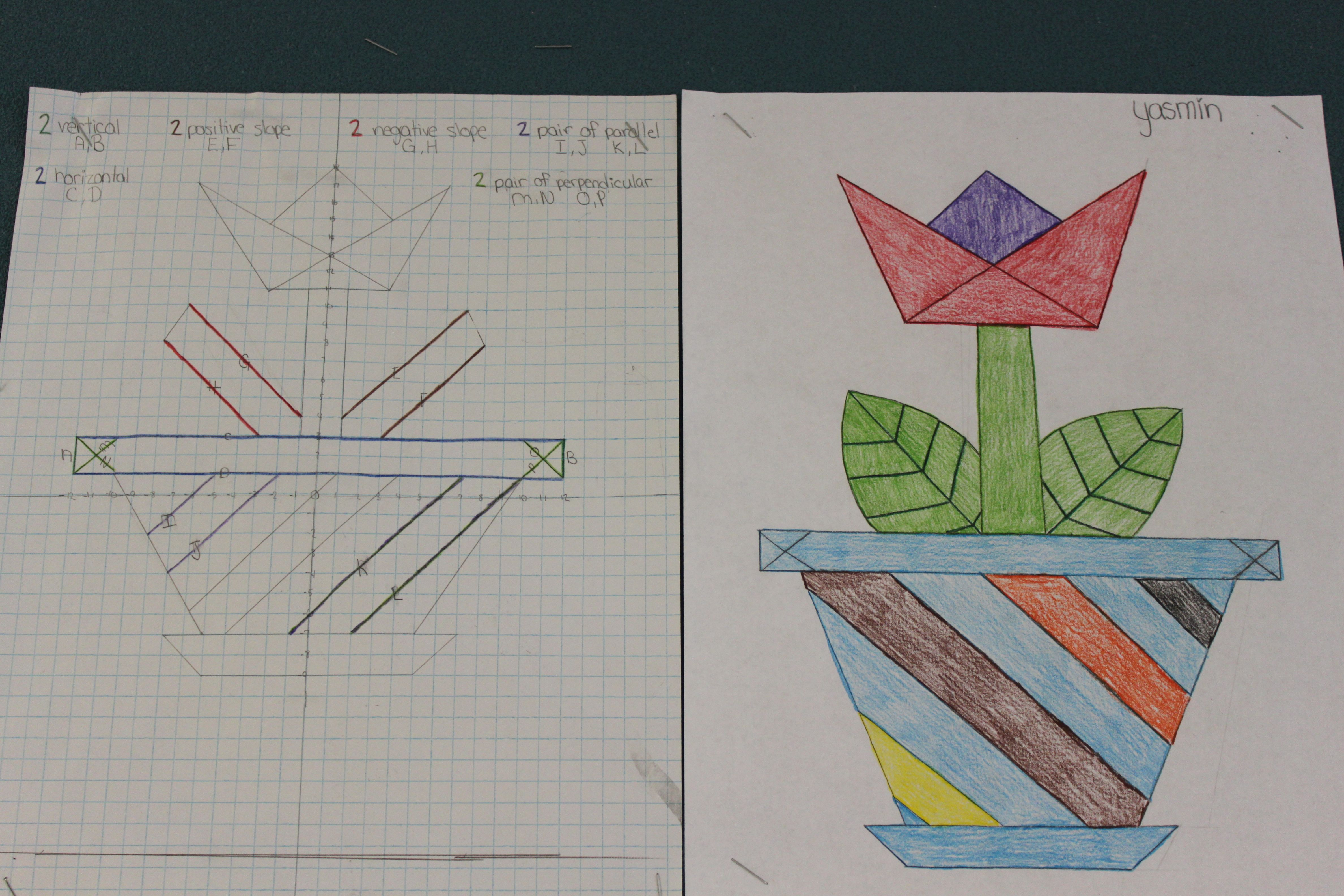 Drawing Lines Using Equations : Linear equations project tessshebaylo