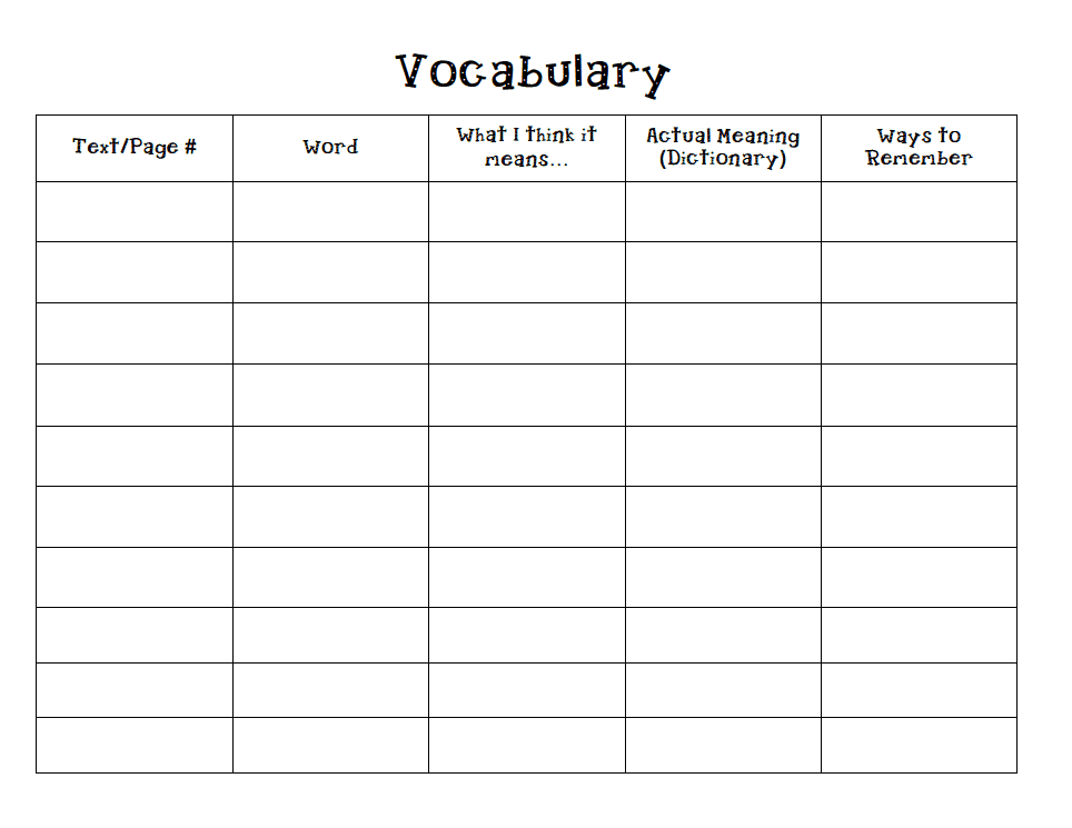 Vocabulary Chart With Pg     Word  Own Definition
