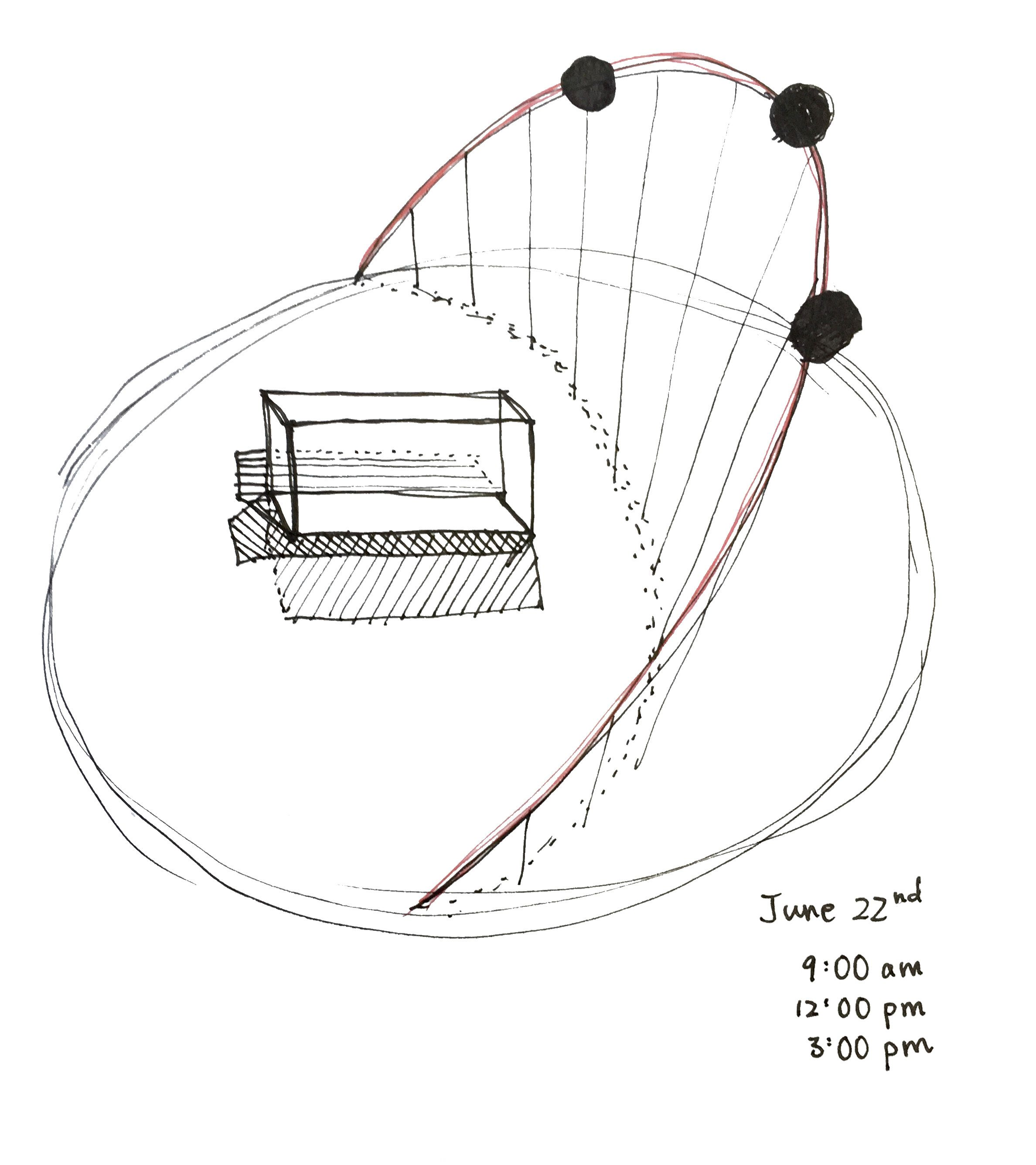 University Of Versailles Science Library Diagram Of Sun Path In June Kellyli 48105 S15 Sun Path Diagram Sun Diagram Diagram Architecture