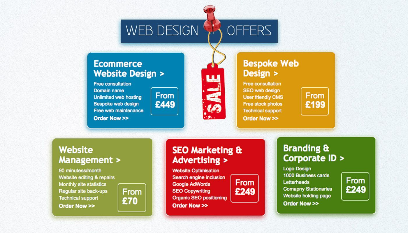Prime Positions is a Best Website Designing Company in Delhi