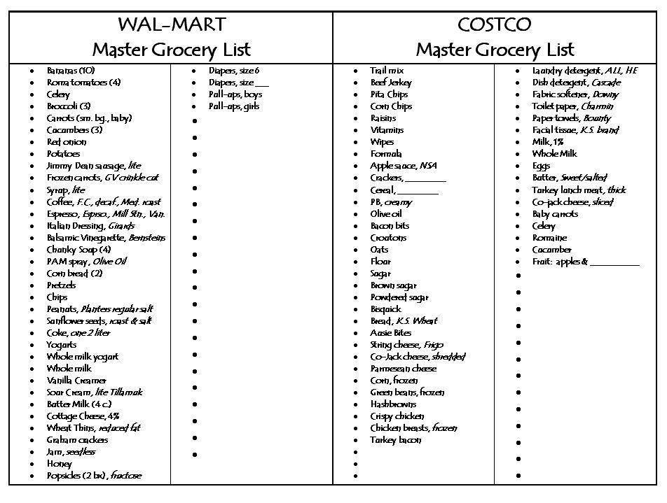 Master Grocery List: WalMart and CostCo from Charts & Lists That ...