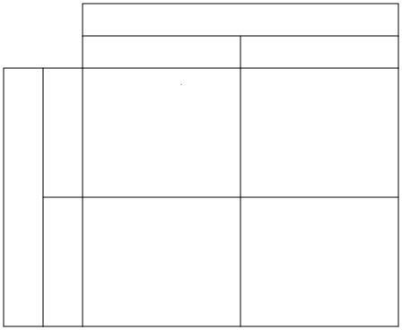 Free Printable Monohybrid Cross Punnett Square Worksheet For Life
