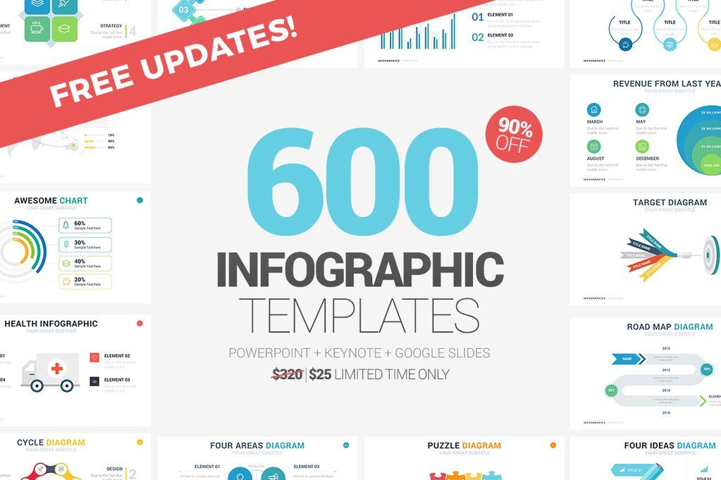 600 Infographics Powerpoint + Keynote + Google Slides teaching