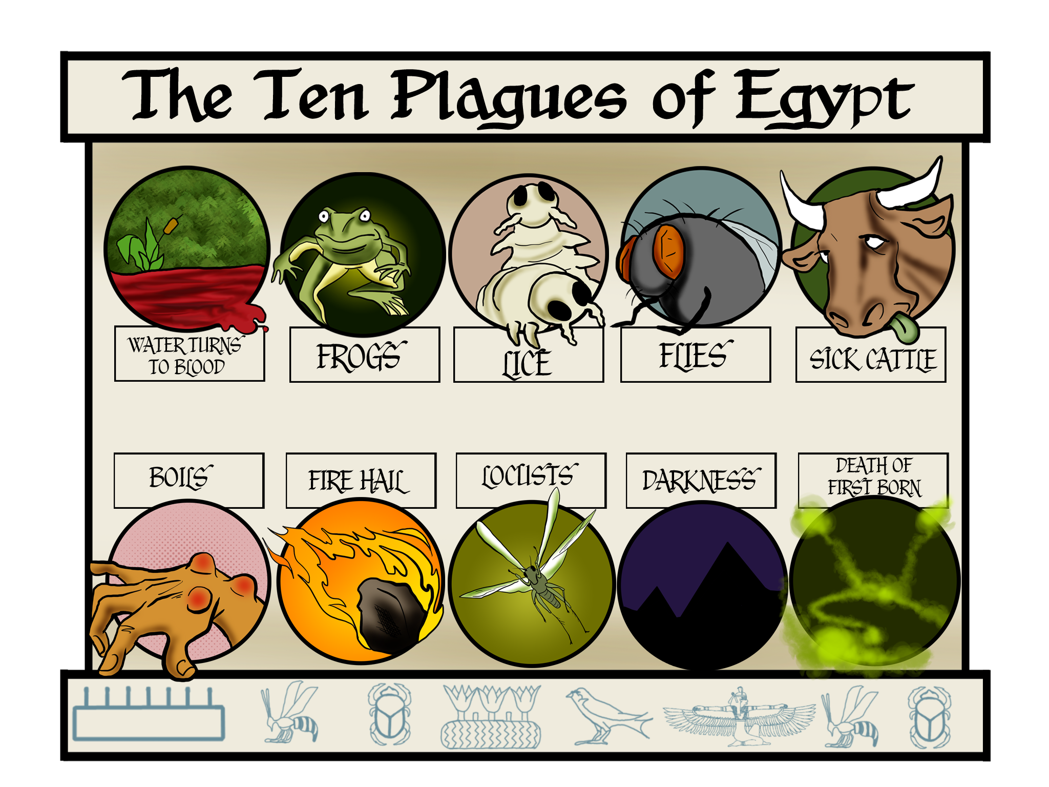 the ten plagues Because pharaoh refused to set the israelites free, god decided to punish him, sending ten plagues on to egypt these included: the plague of blood.