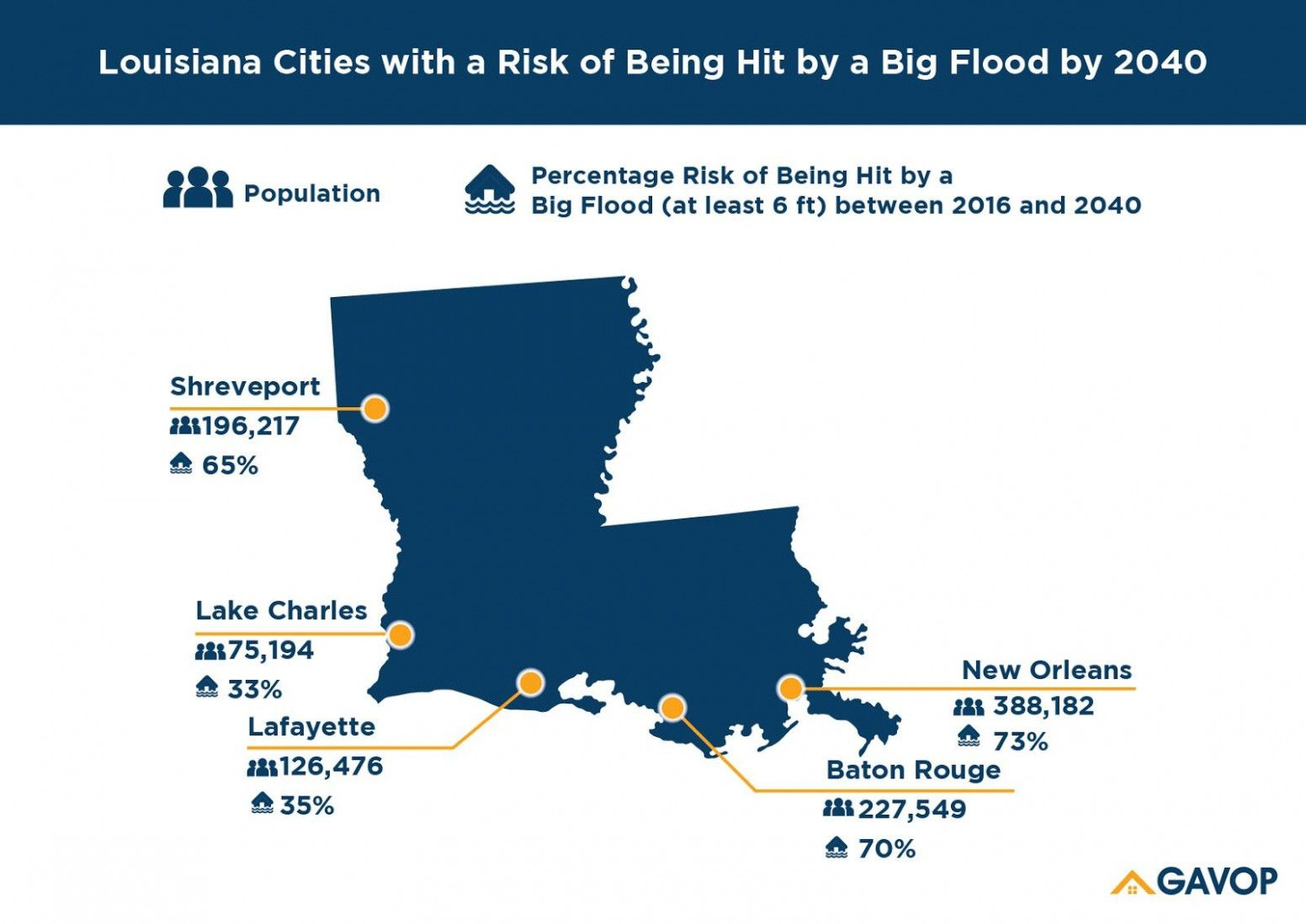 Why You Must Experience Home Insurance Louisiana At Least Once In