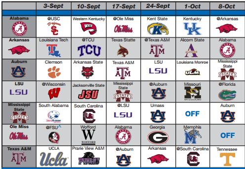 NCAA Football Schedules Ncaa football, Sec football