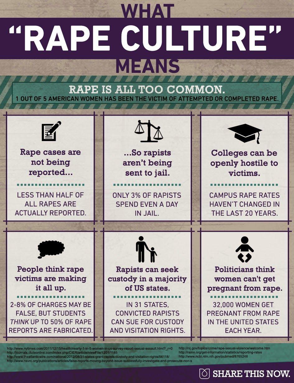 Rape Quotes Rape Culture  The Party Of Rape Culture 40 Republican Rape