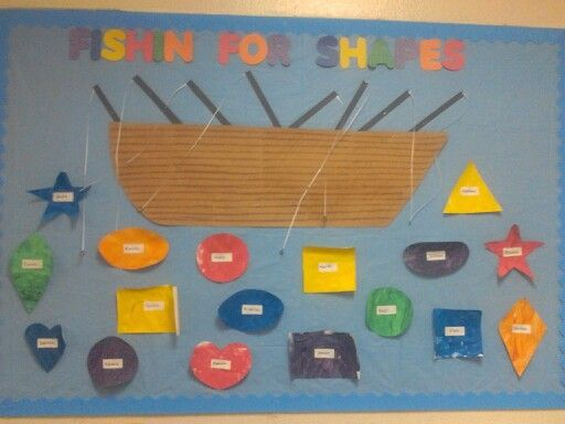 Shape Bulletin Board (preschool/kindergarten)