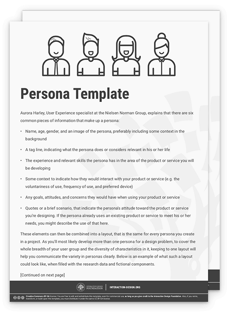 Creating Personas From User Research Results Personas Design Persona Human Centered Design