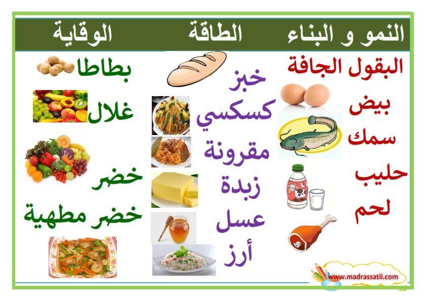 الغذاء المتوازن موقع مدرستي Jus Jye Beuty