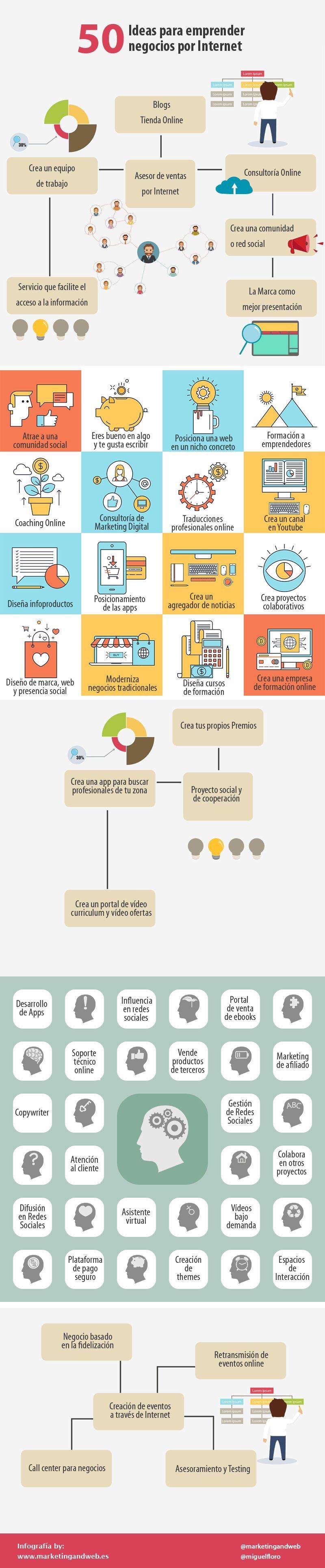 Ideas para emprender un negocio por Internet - http://conecta2.cat/ideas-para-emprender-un-negocio-por-internet/