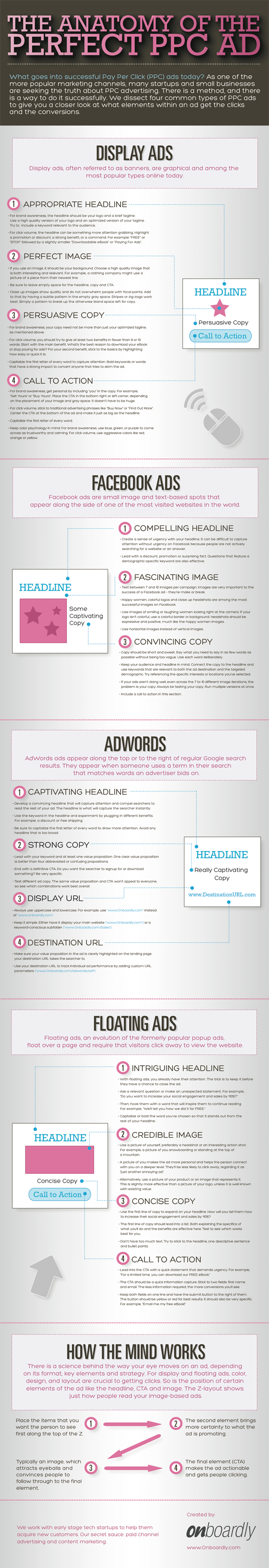 The Anatomy of the Perfect PPC Ad http://unbounce.com/ppc/anatomy-of ...