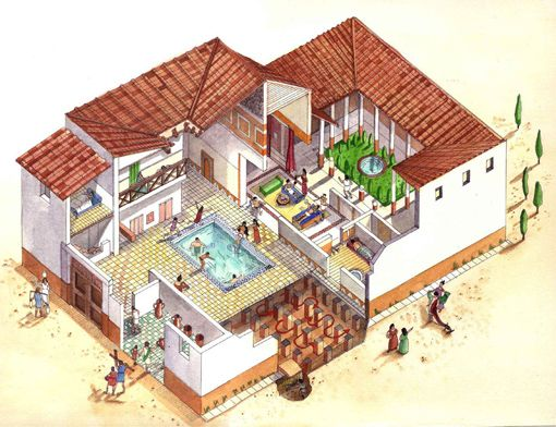 Roman Atrium House Plan Google Search I