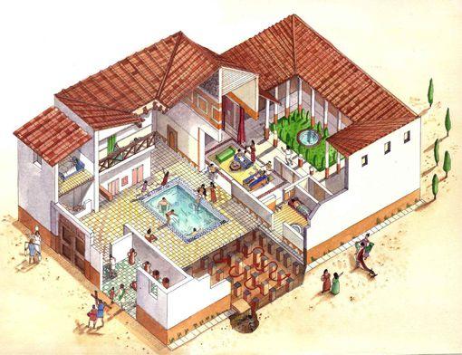 roman style villa Google Search Villas Pinterest Roman