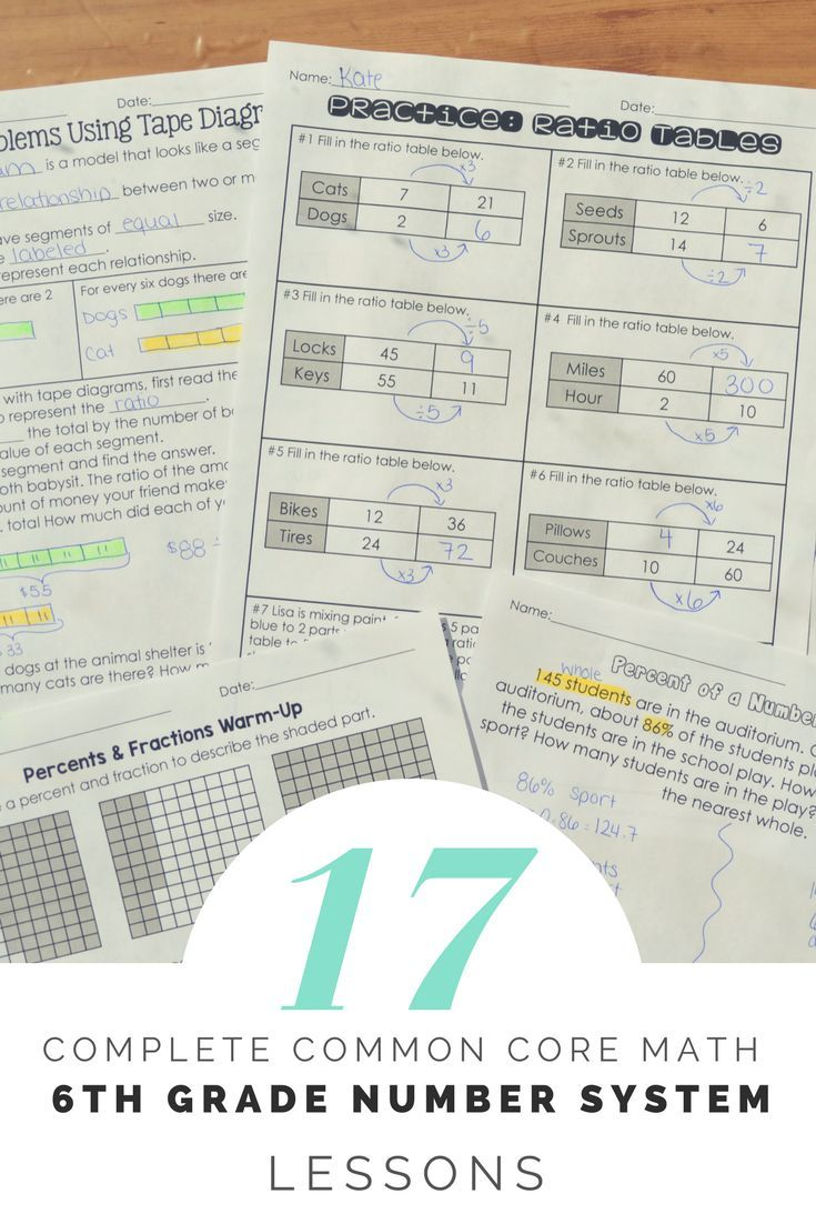 The Number System- 6th Grade Math Guided Notes and Activities   Math ...