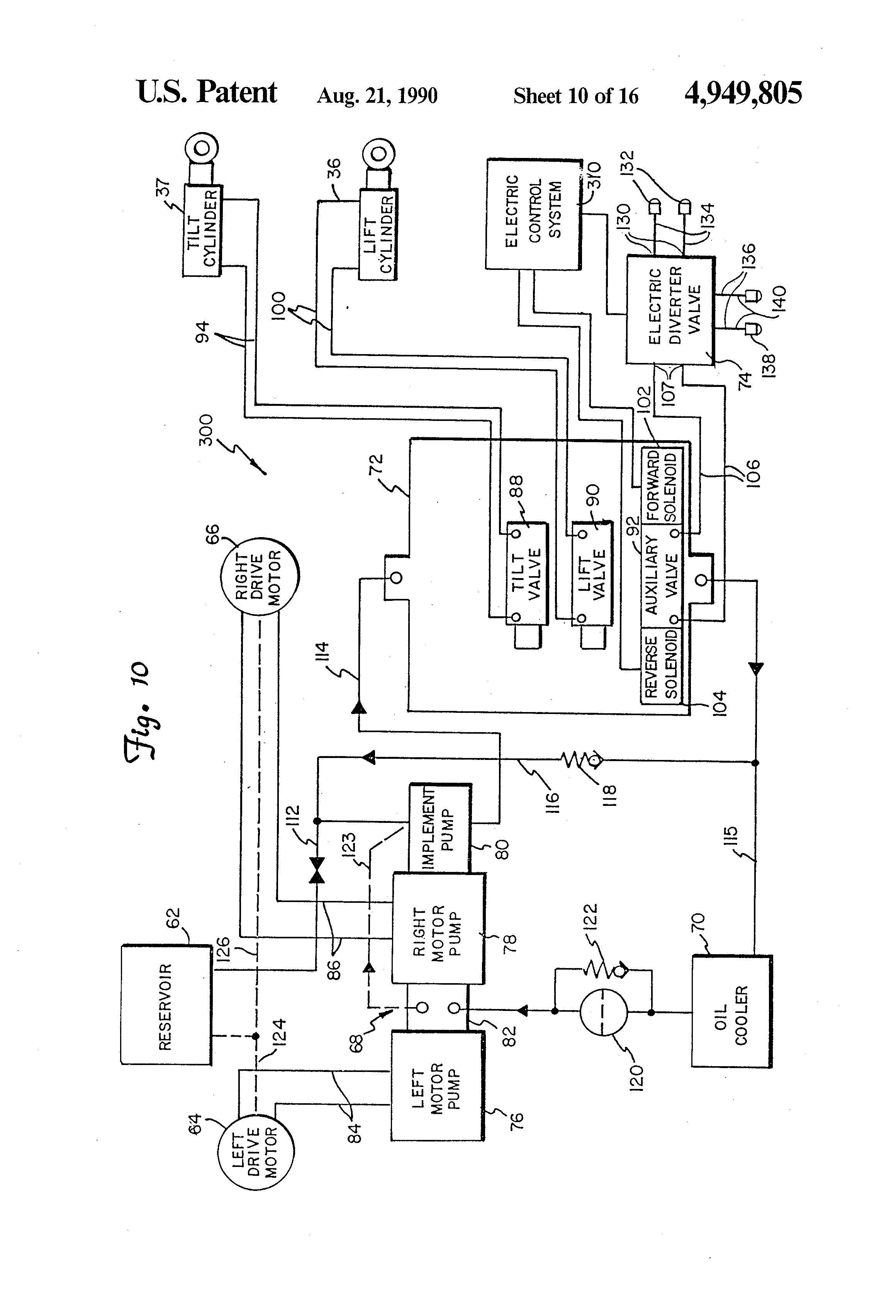 30 Fresh Case 1845c Starter Wiring Diagram | Diagram, Socket wrenches, WirePinterest