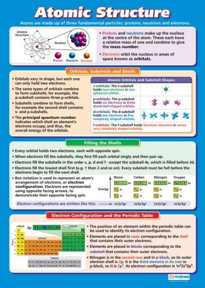 Enthalpy Science Educational School Posters Labs Science - fresh periodic table aqa gce