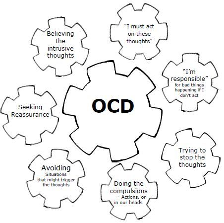 Worksheet Ocd Worksheets 1000 images about obsessive compulsive disorder ocd on pinterest deep brain stimulation mental illness and disorders