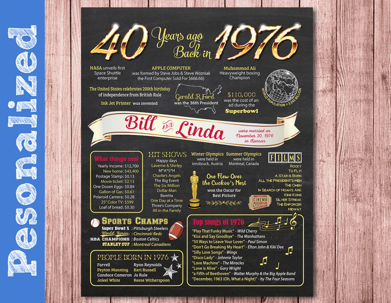 40th Wedding Anniversary Gift Ideas Parents: 40th Anniversary Marriage Invitation 40th Anniversary