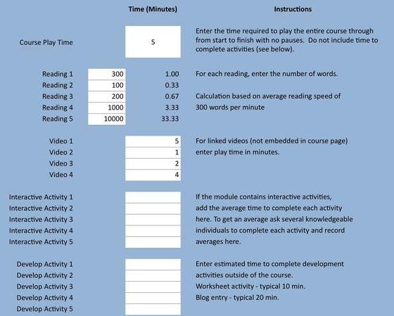 Here\u0027s a handy spreadsheet that\u0027ll help you calculate how long it\u0027ll