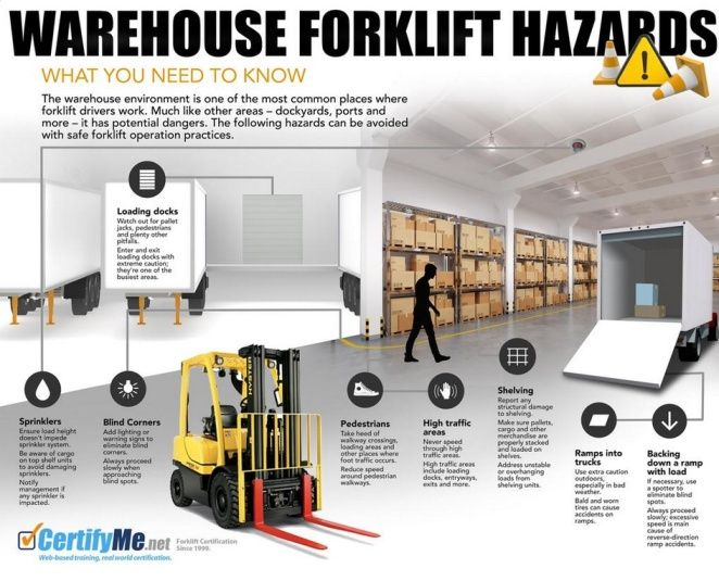 Infographic More on warehouse and forklift hazards Daily Work