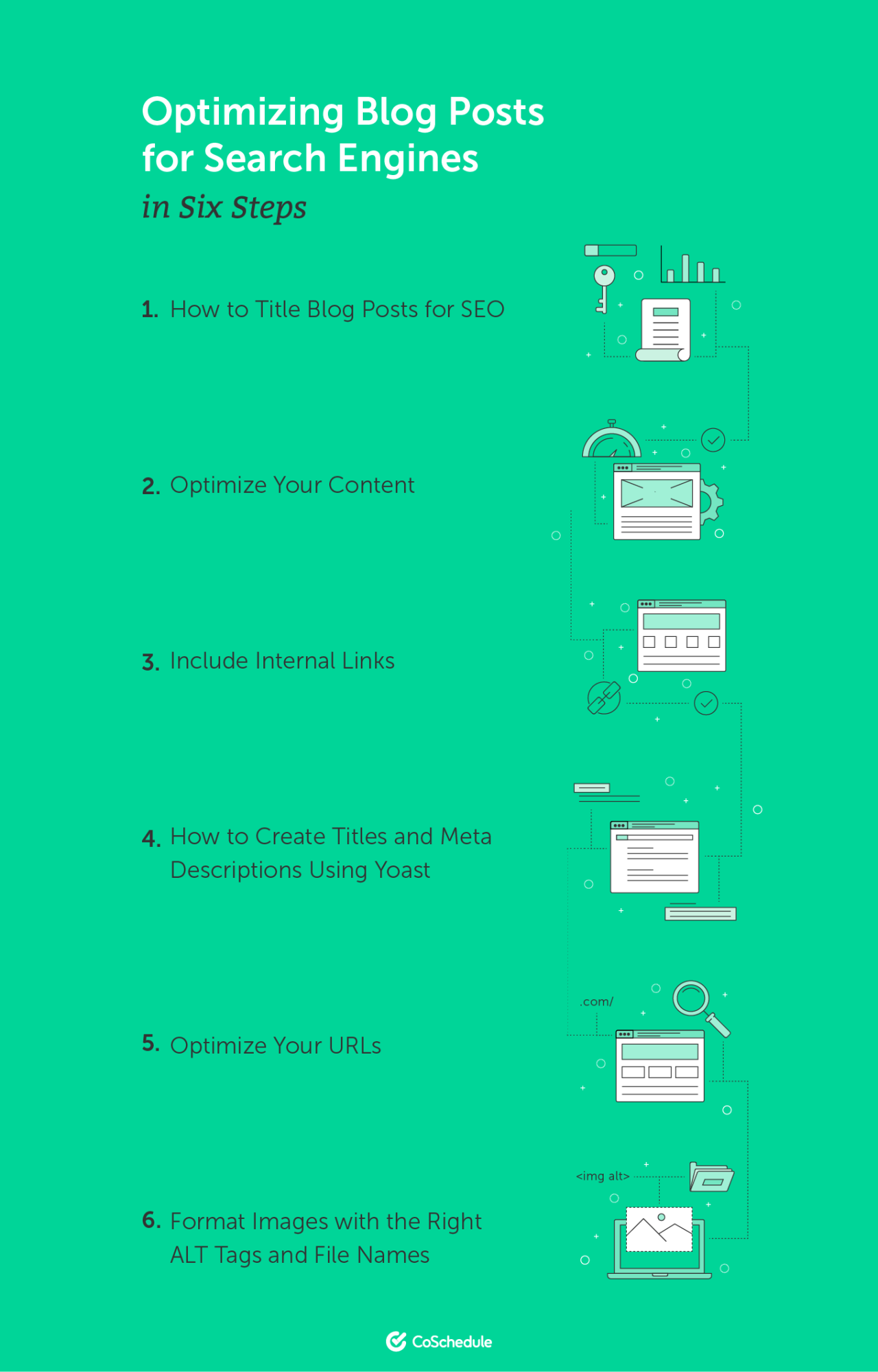 Seo For Blog Posts Your Essential Guide Checklist Template Included Checklist Template Keyword Planner Seo