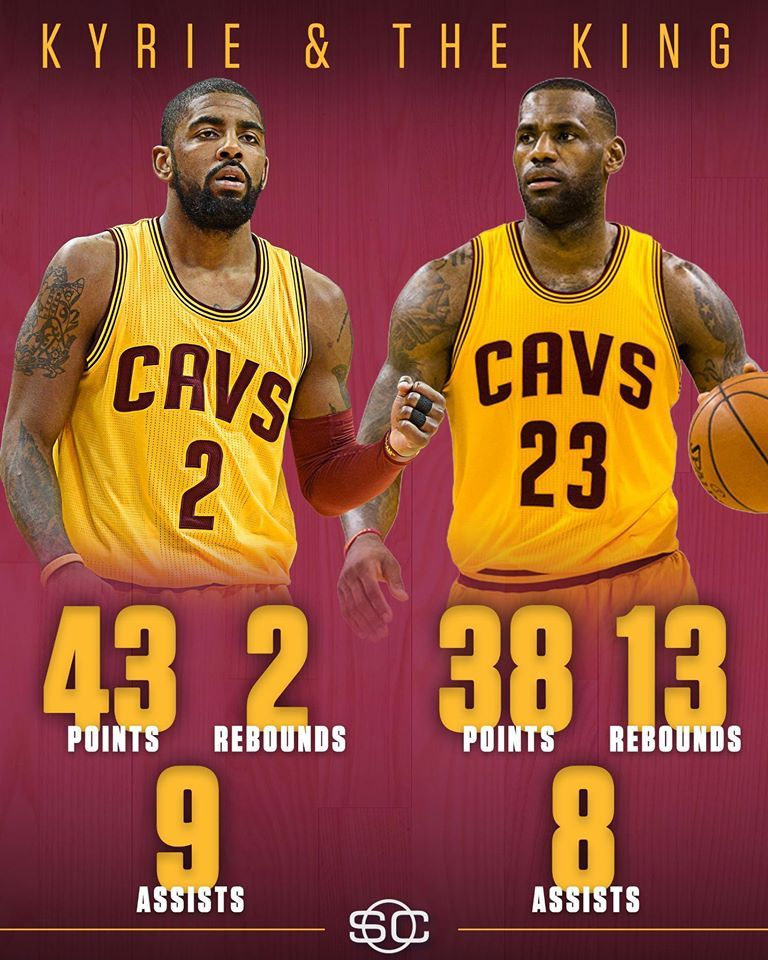LeBron James and Kyrie Irving combine for 81 points in the Cavaliers' win over Atlanta, the third highest total the duo have ever combined for.