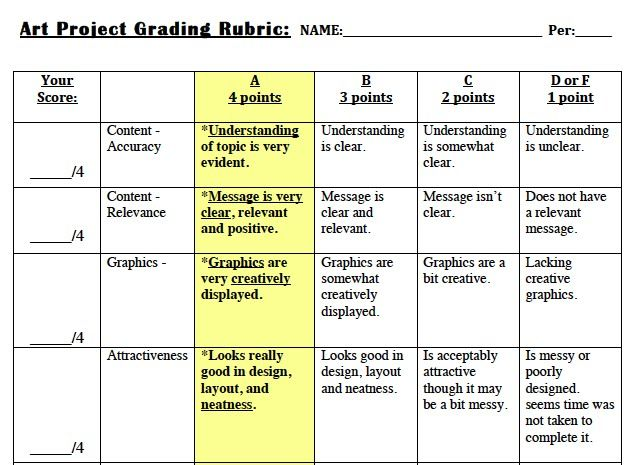 This Is The Art Project Rubric I UseItS Free I Have Students