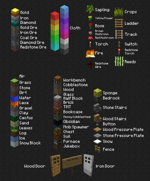 Minecraft blocks things pinterest - Couche diamant minecraft ...