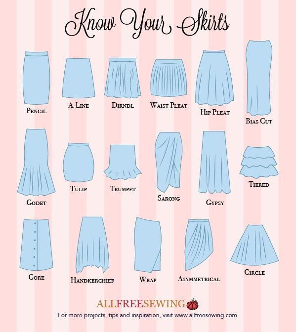 Know Your Skirts Guide Infographic Types Of Skirts Fashion Terms Skirt Patterns Sewing