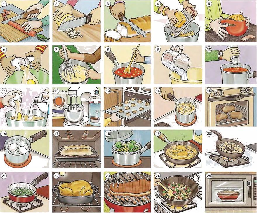 Restaurant Kitchen Vocabulary food preparation, recipes and cooking vocabulary | learning