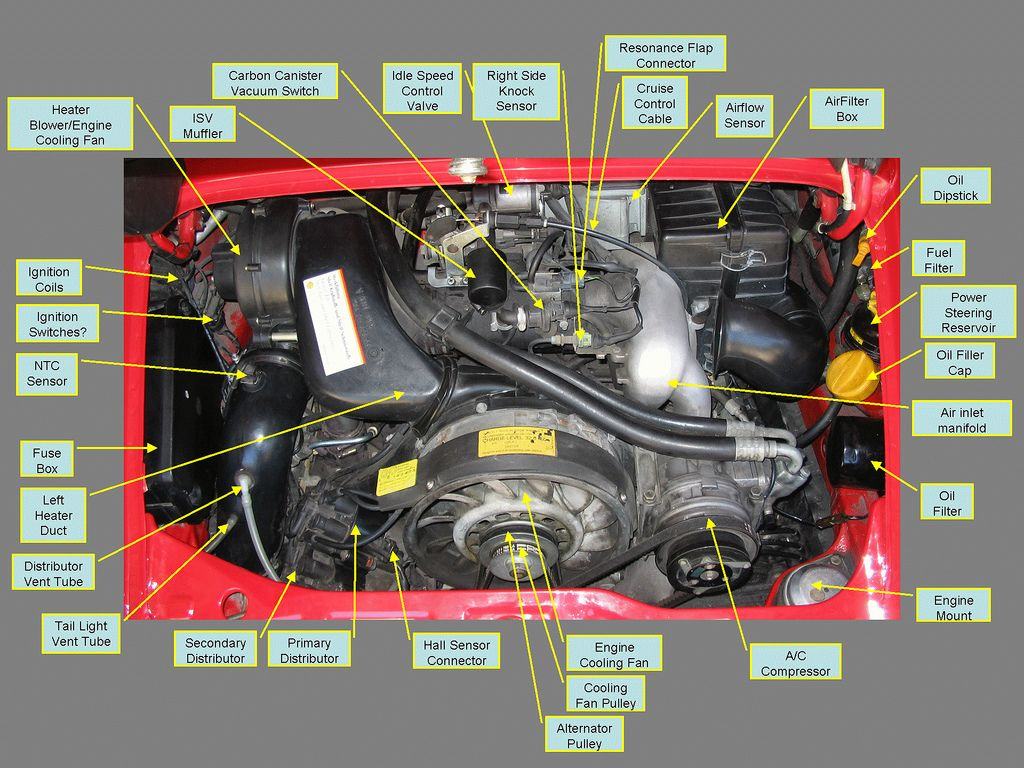 Enginge Diagram With Images Porsche Porsche 911 Carrera