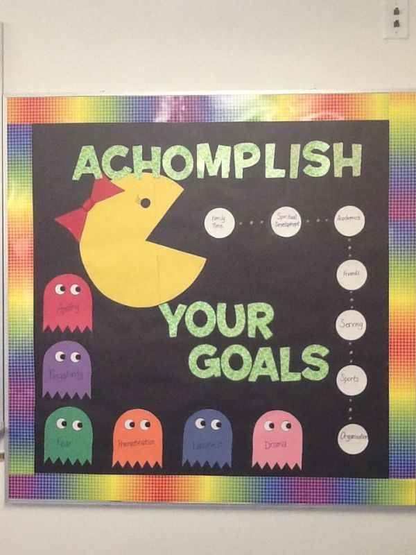 Pac-man bulletin board for high school by carrie | Honors ...