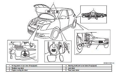 Suzuki swift sport 2004 2008 service manual car service suzuki swift sport 2004 2008 service manual car service fandeluxe Images