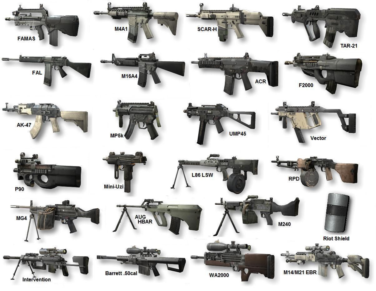 Pin by Daniel Carwile on MW2 | Guns, Military weapons
