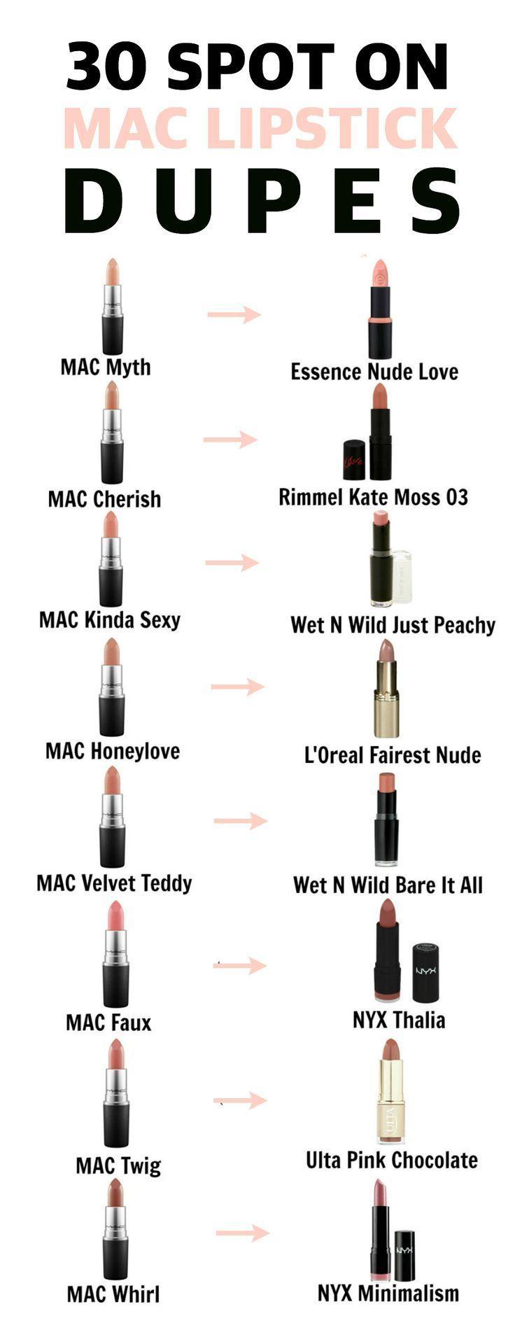 MAC Lipstick Bestsellers Dupe List | Beauty | Mash Elle