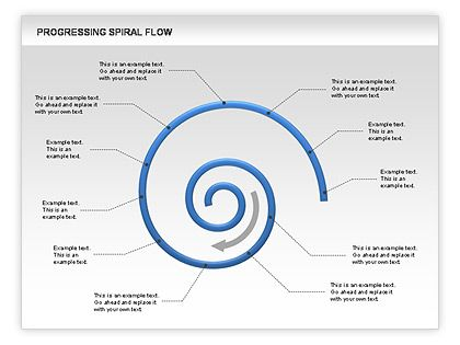 Progressing Spiral Flow Chart    wwwpoweredtemplate - flow sheet templates