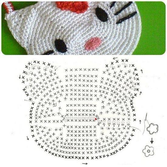 Crochet Hello Kitty Purses Pattern Pubblicato Da Veronica Sacco A