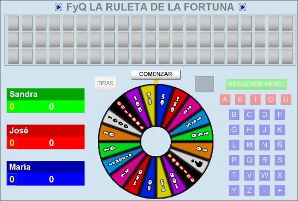 ejemplo de utilizacin del juego la ruleta de la fortuna aplicacin de juegos didcticos en el aula eleccin y programacin