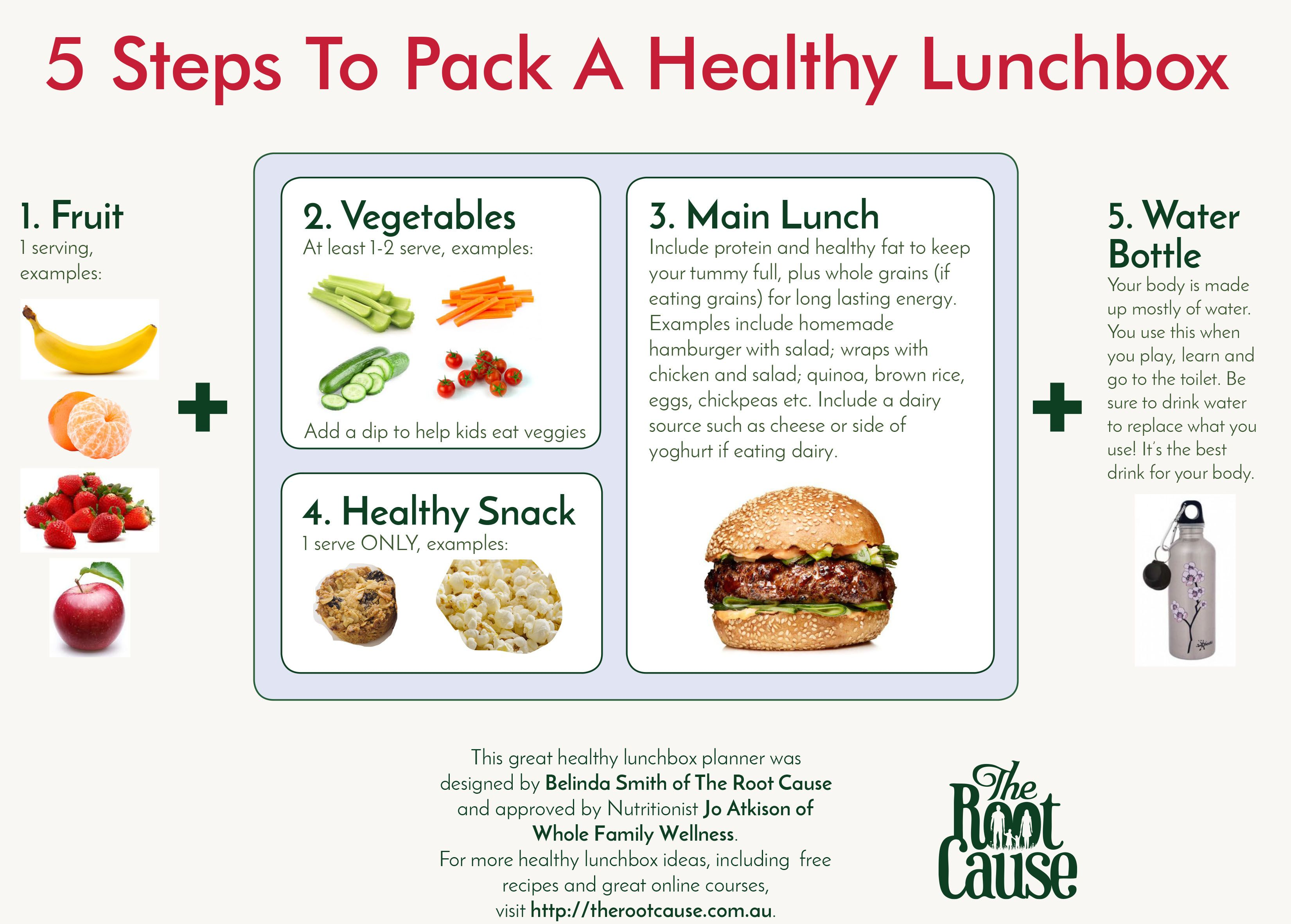 Grab This Template With 5 Steps To Pack A Healthy Lunchbox